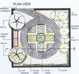 Sod Landscaping Design Brisbane - Design